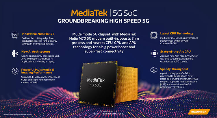 Photo of MediaTek Launches its First 7nm 5G Mobile Processor