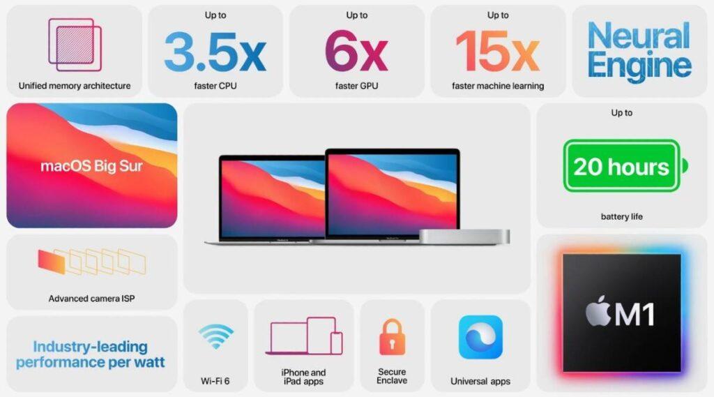 macbook-pro-m1