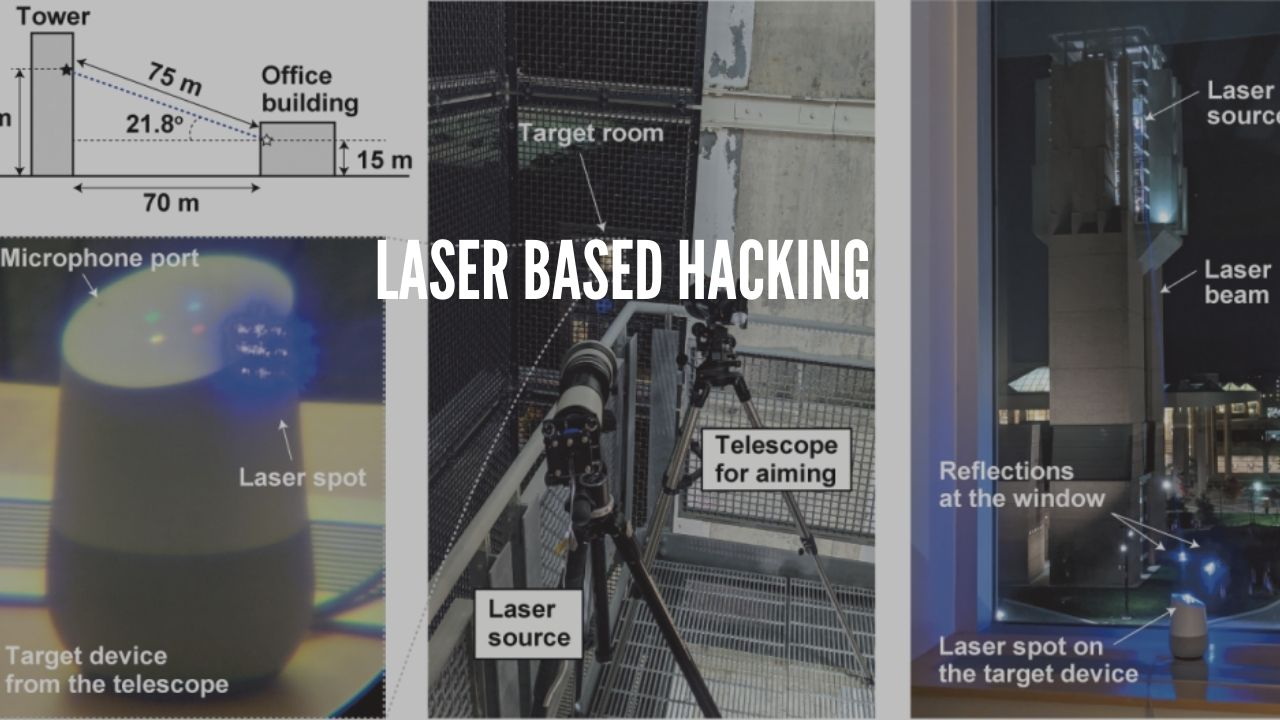 Photo of Laser-Based Hacking from Afar Goes Beyond Amazon Alexa