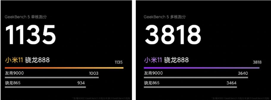 Xiaomi-Mi-11-benchmark