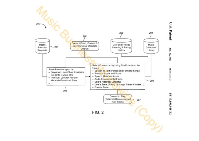 spotify-mood-detection-patent