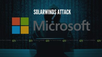 Photo of Microsoft Says SolarWinds Supply Chain Attack is the Work of 1,000-plus Developers