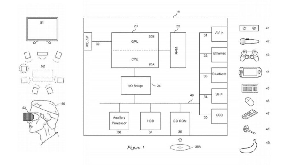 Sony-patent-for-virtual-control-on-bananas