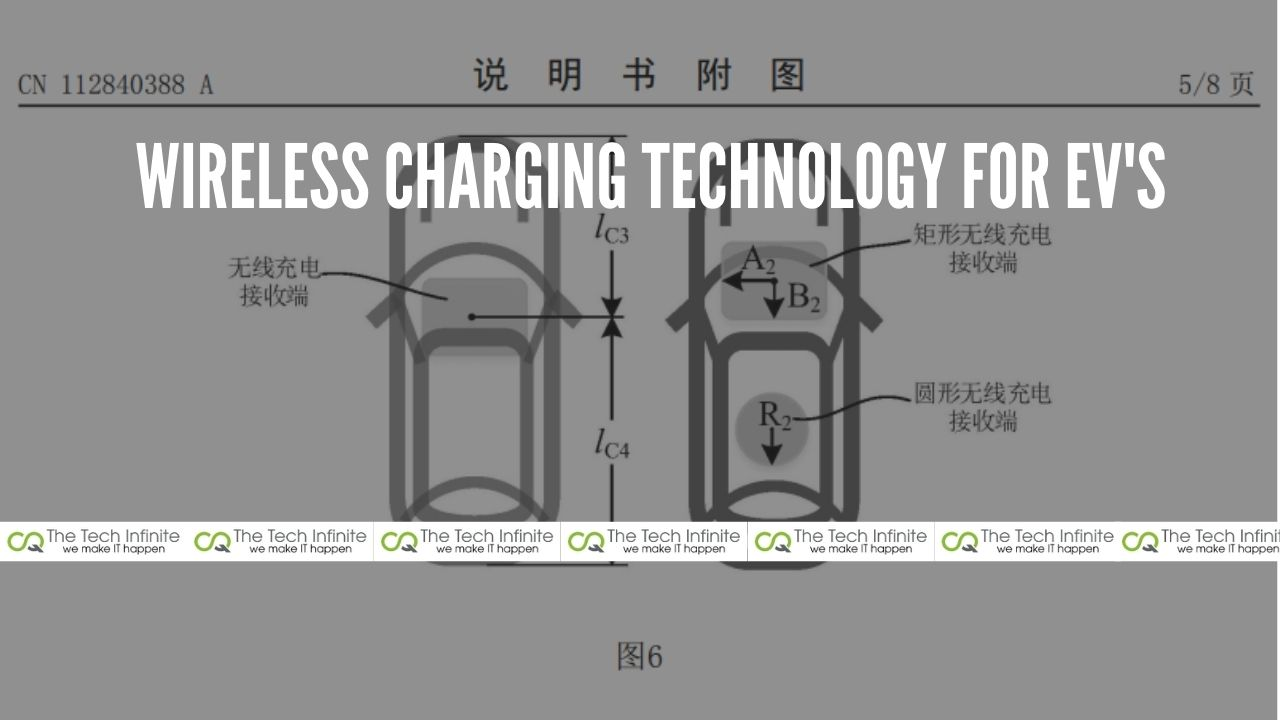Wireless Charging Technology for EV's